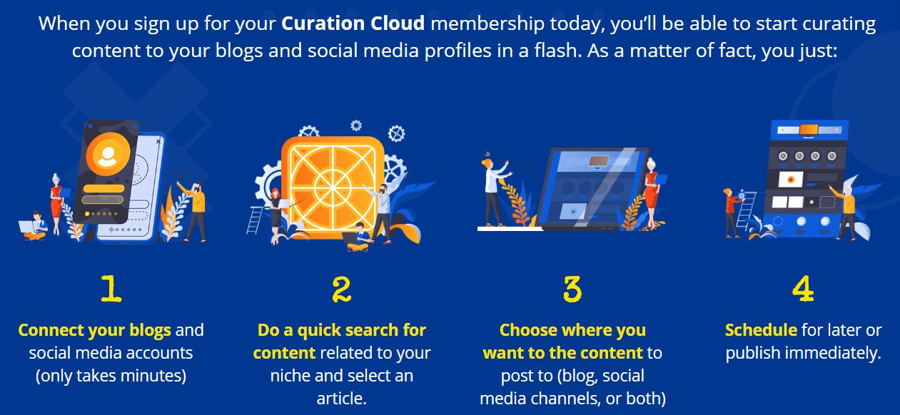 Curation-Cloud-Benefits