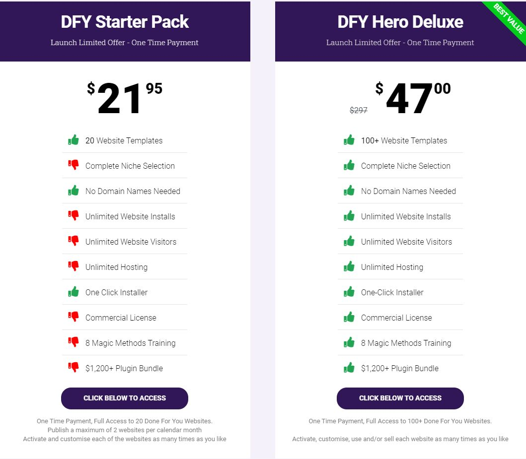 DFY-Hero-2-0-Price