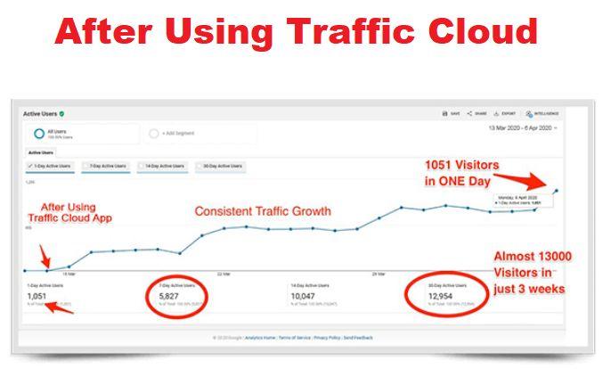 Traffic-Cloud-Effect-2