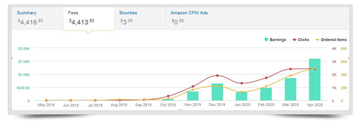 Traffic-Cloud-Results