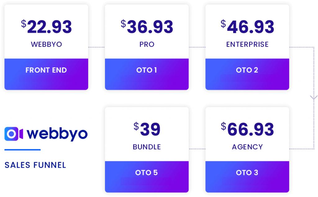Webbyo-OTO
