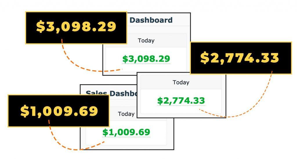 Profit-Sniper-X-Results