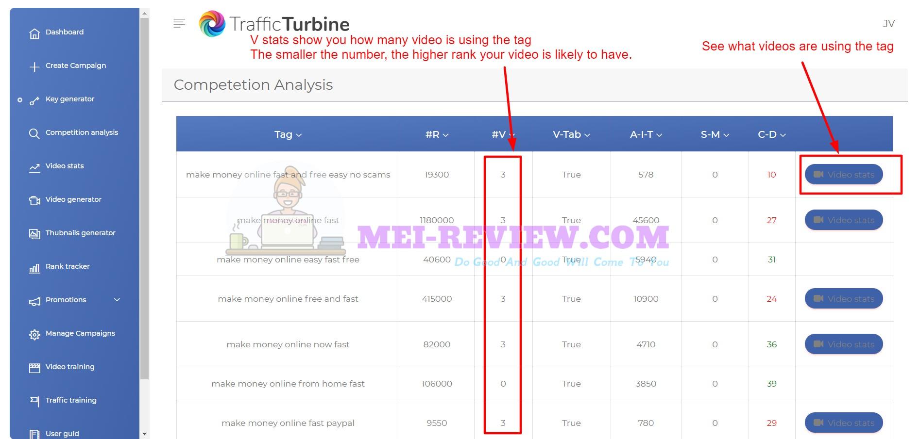 Traffic-Turbine-Demo-6