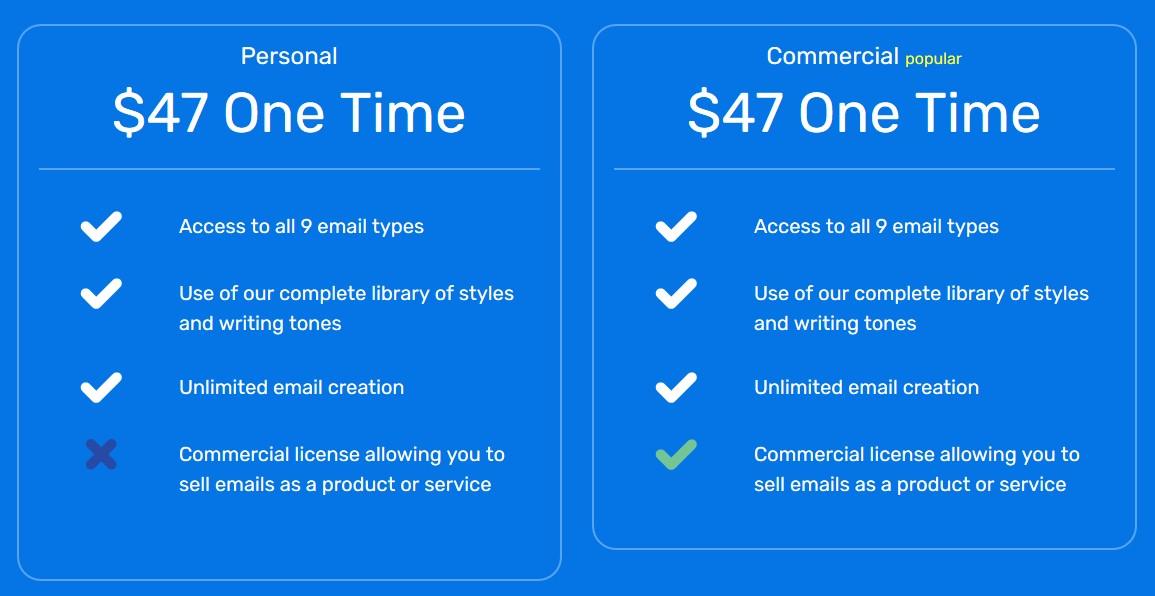 Email-CopyDyno-price