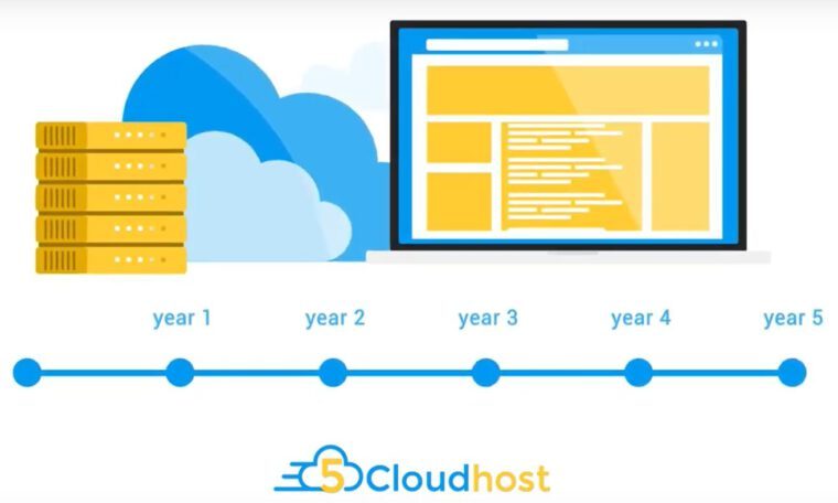 5CloudHost-Review