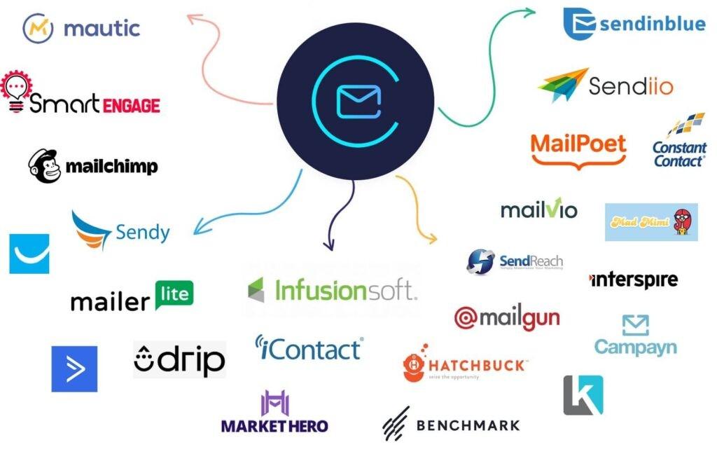 MailConversio-feature-5