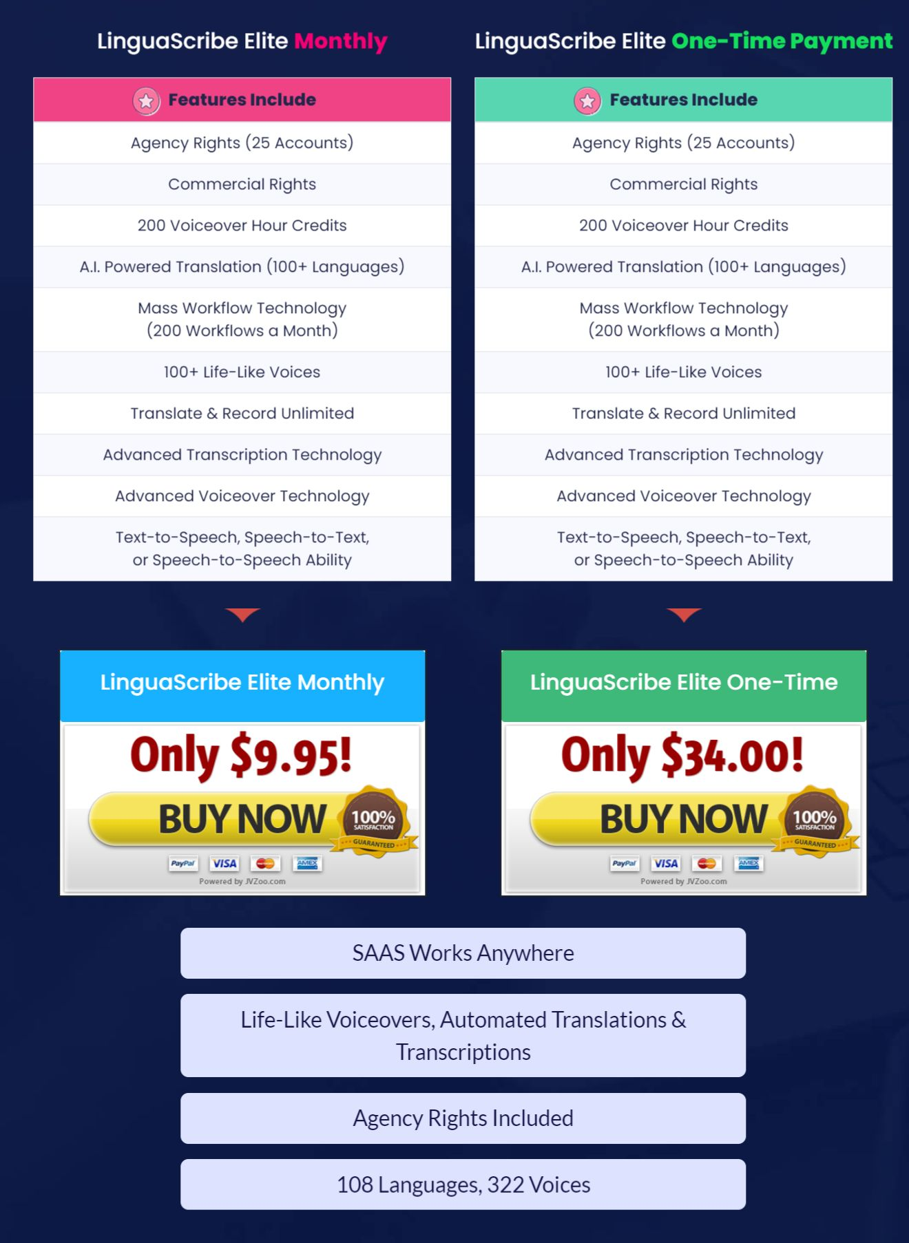 LinguaScribe-Pricing