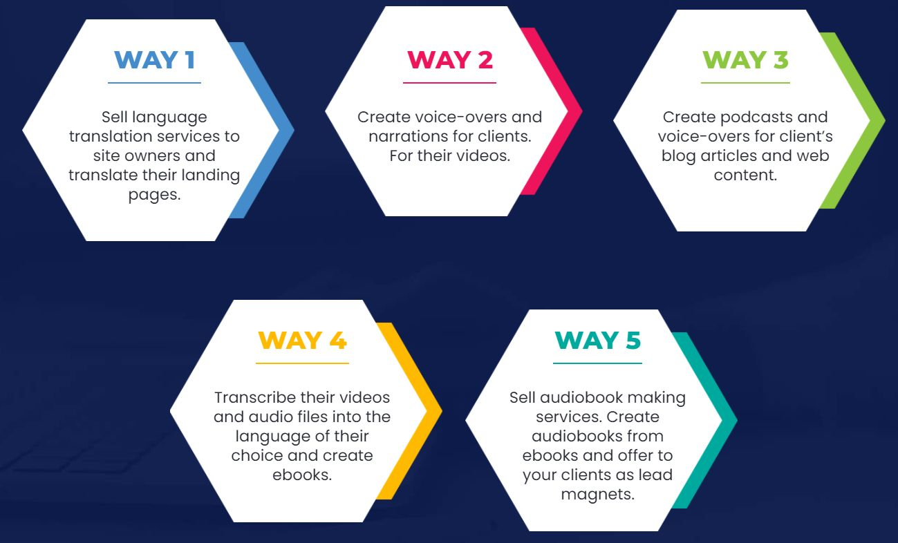 Ways-to-profit-from-LinguaScribe