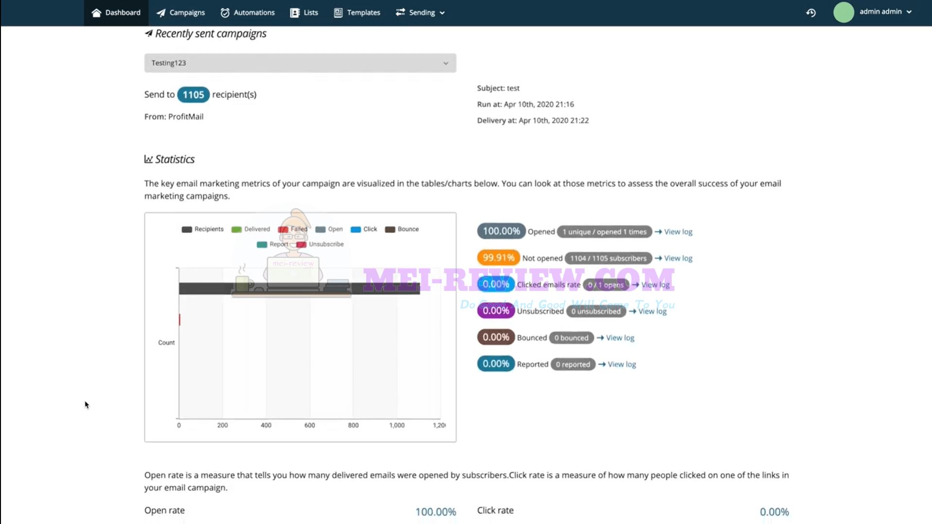 ProfitSuite-Demo-13-analysis