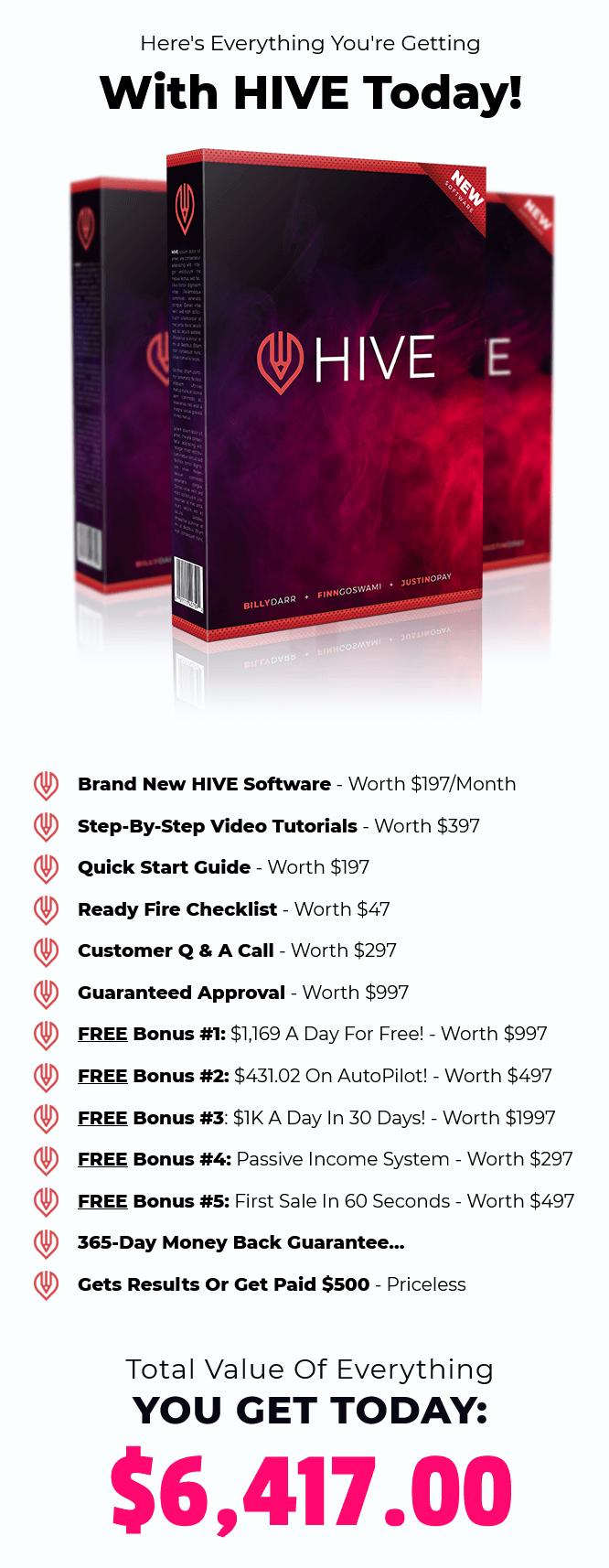 Hive-price