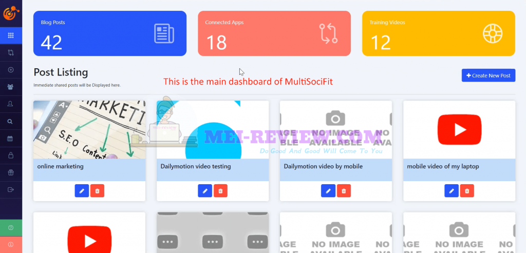 MultiSociFit-demo-1-dashboard
