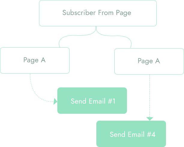 SendSnap-feature-12