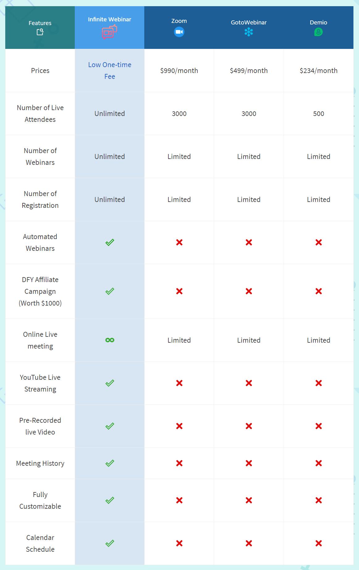 why-should-you-buy-Infinite-Webinar
