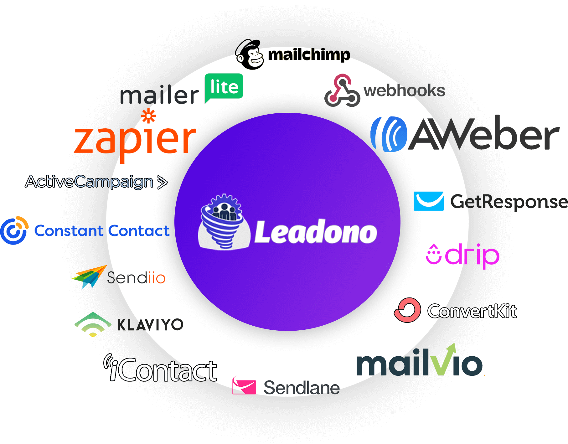 Leadono-feature-8