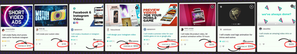 the-cost-of-video-creation