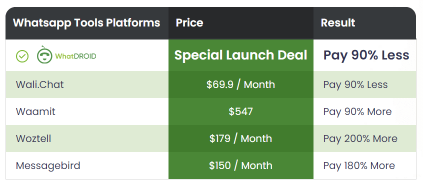 WhatDROID-price-3