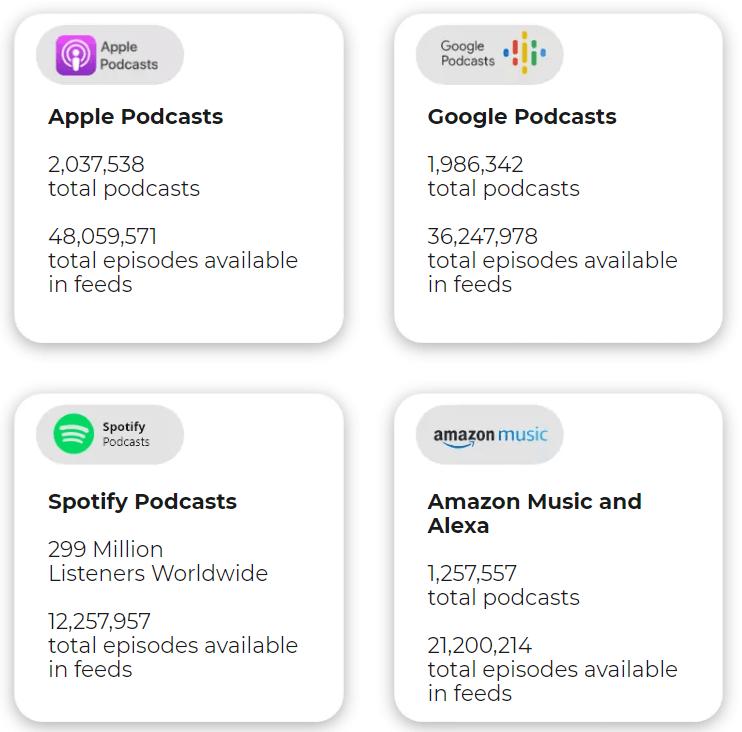 publishing-podcasts