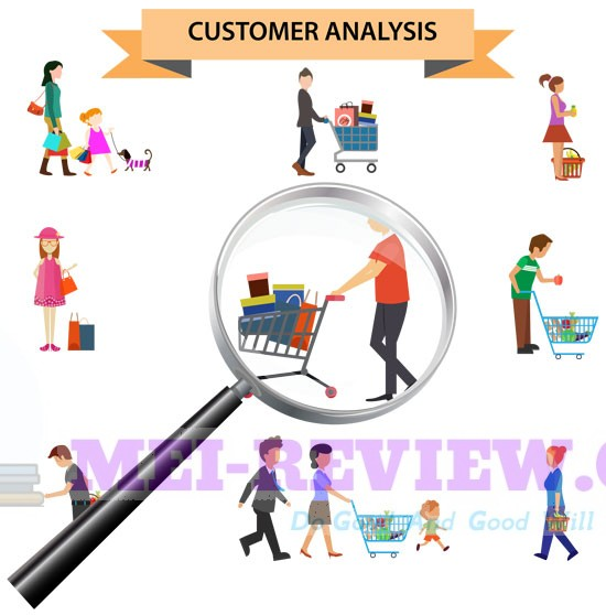 what-is-customer-analysis