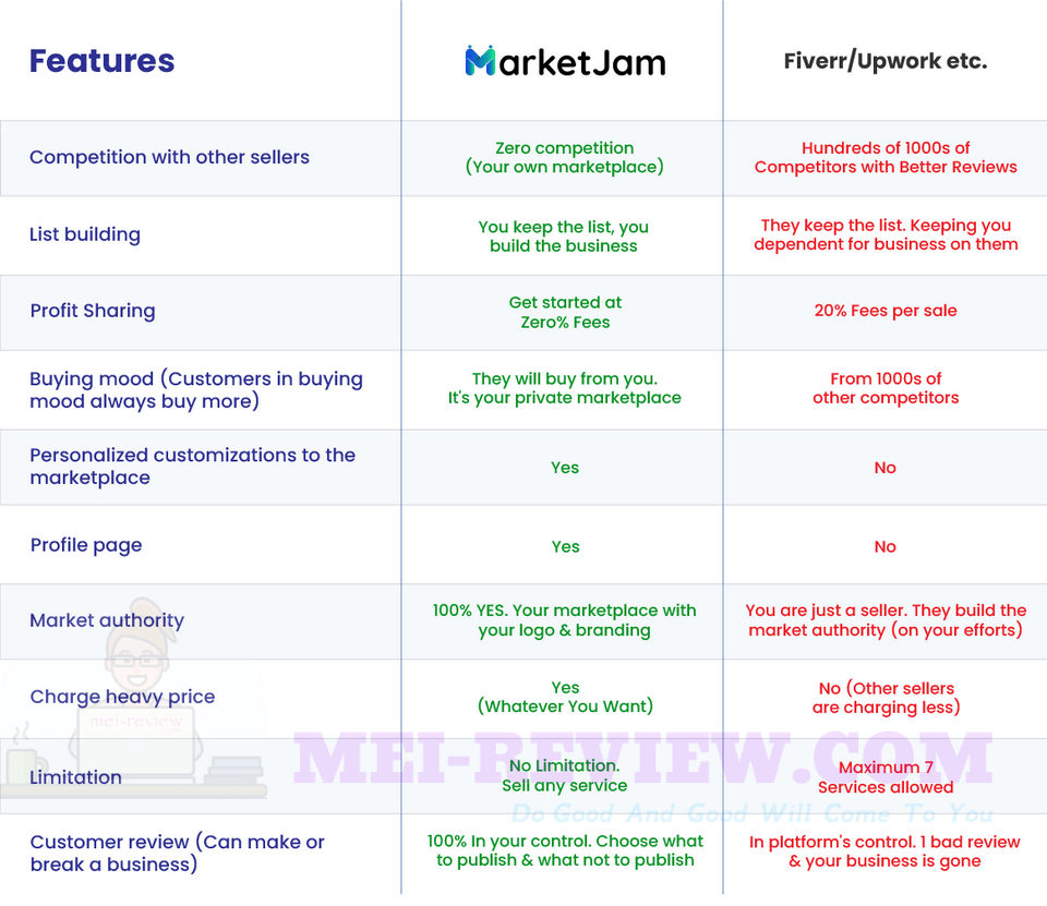 why-should-you-buy-MarketJam