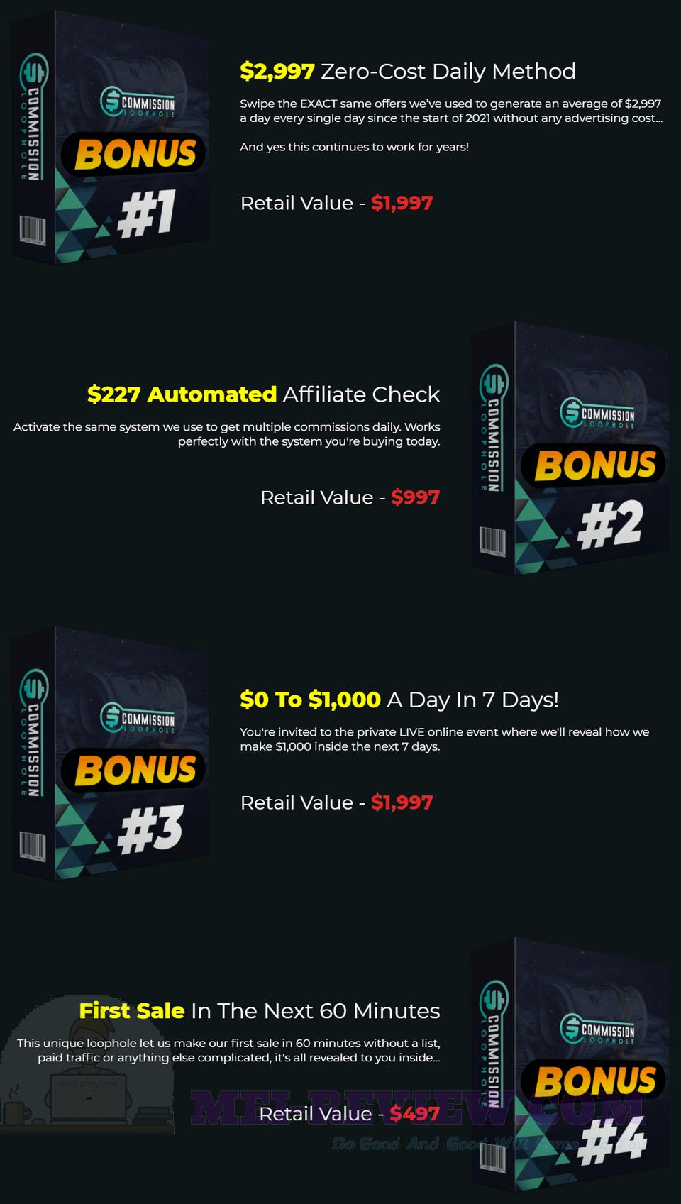 Commission-Loophole-bonus-1