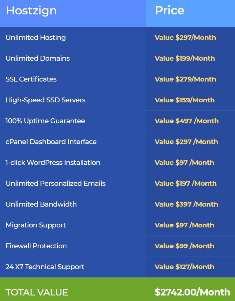 Hostzign-price