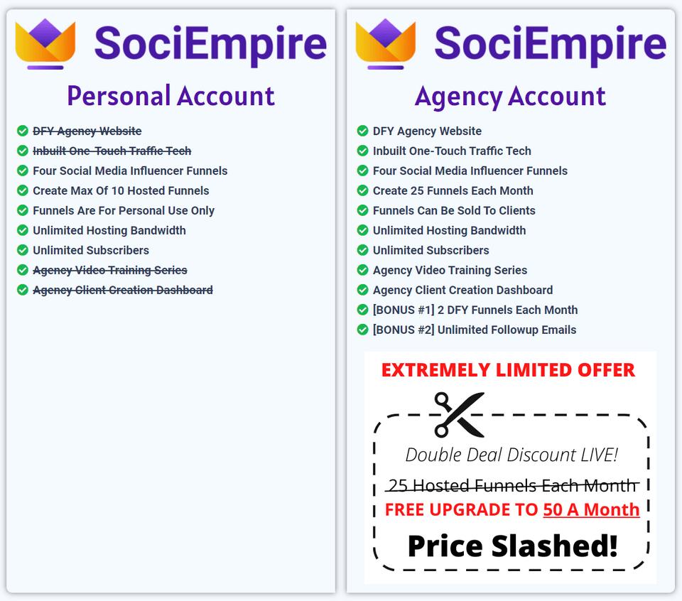 SociEmpire-price